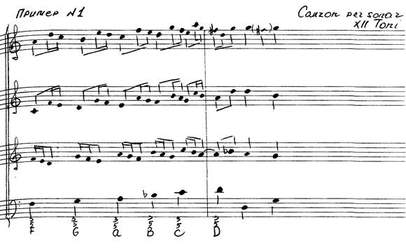 Musica Theorica12