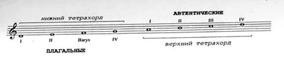 Пример 1Б