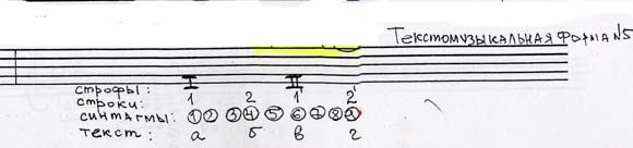 Пример 4A